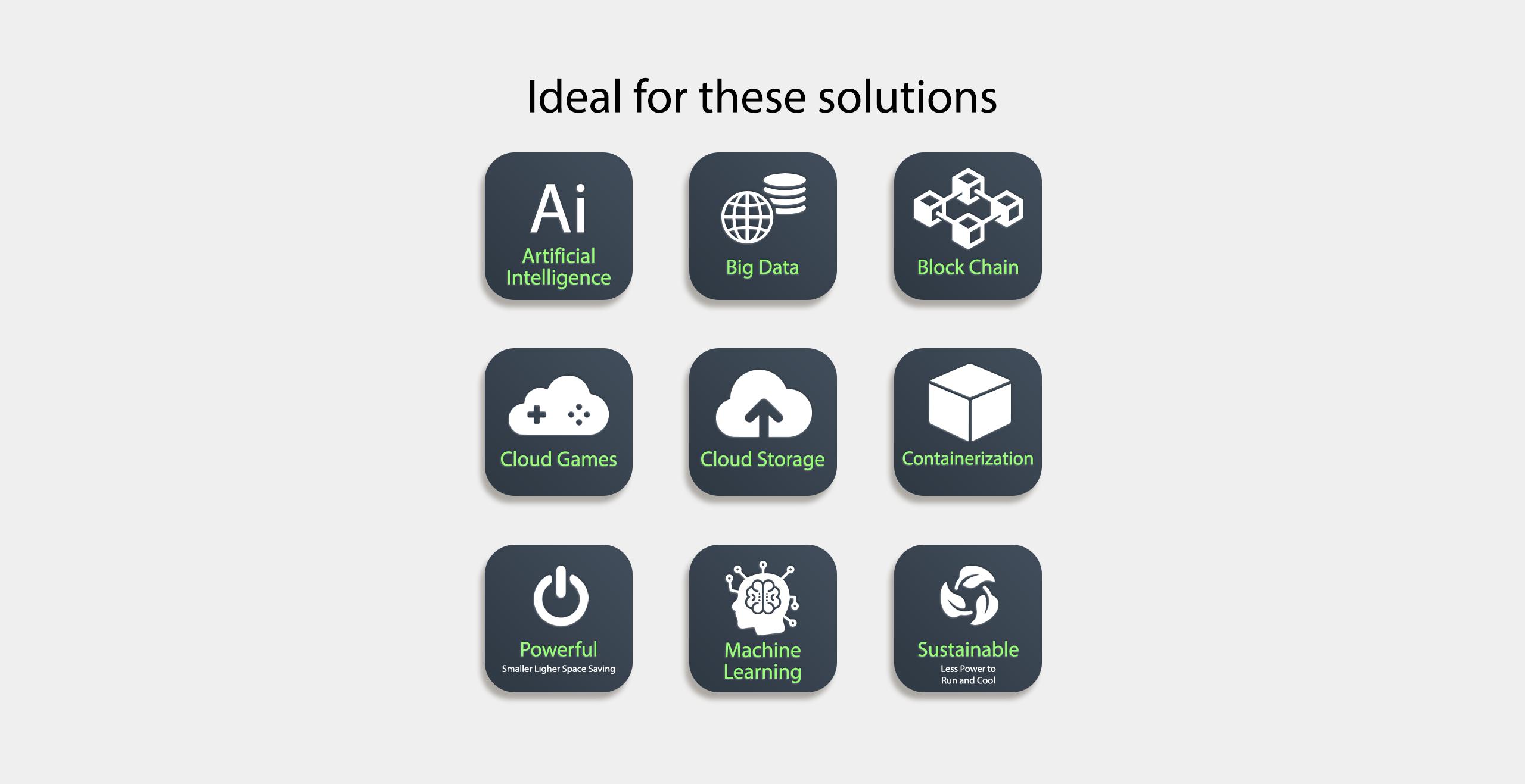 Cluster Server Solutions