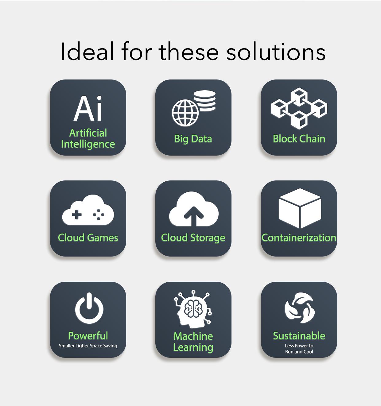 Cluster Server U1 Benefits