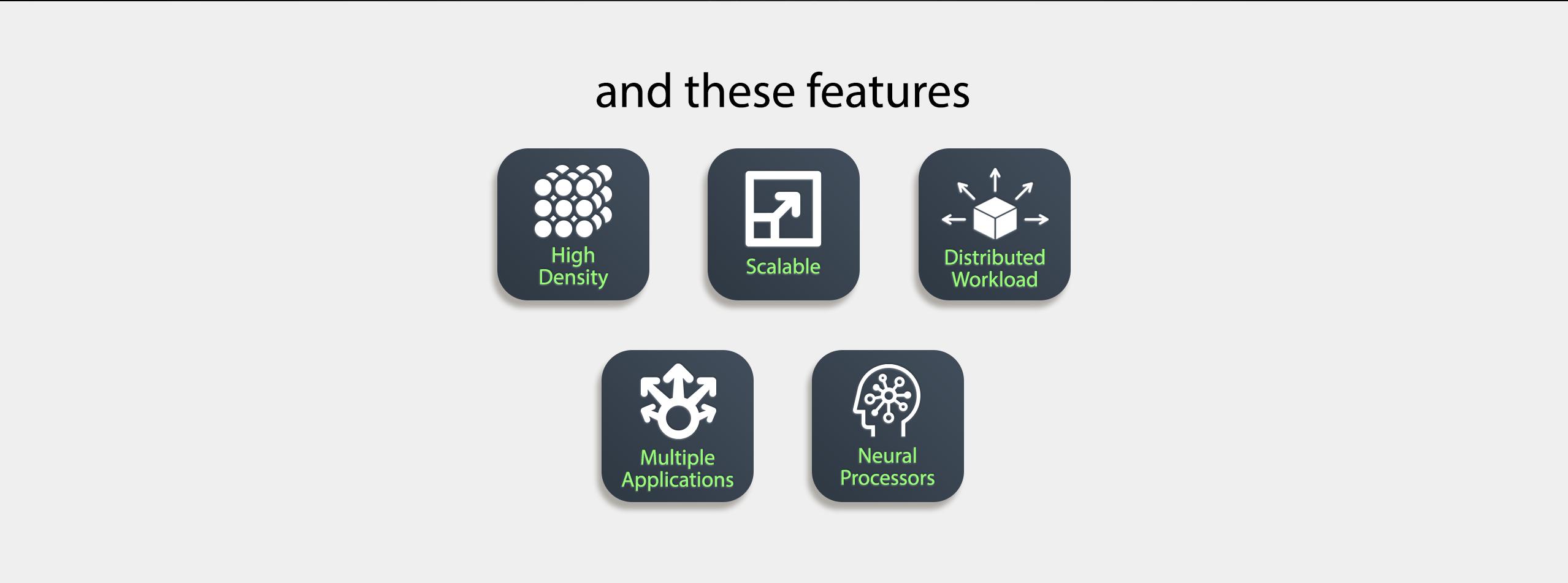 Cluster Server U1 features