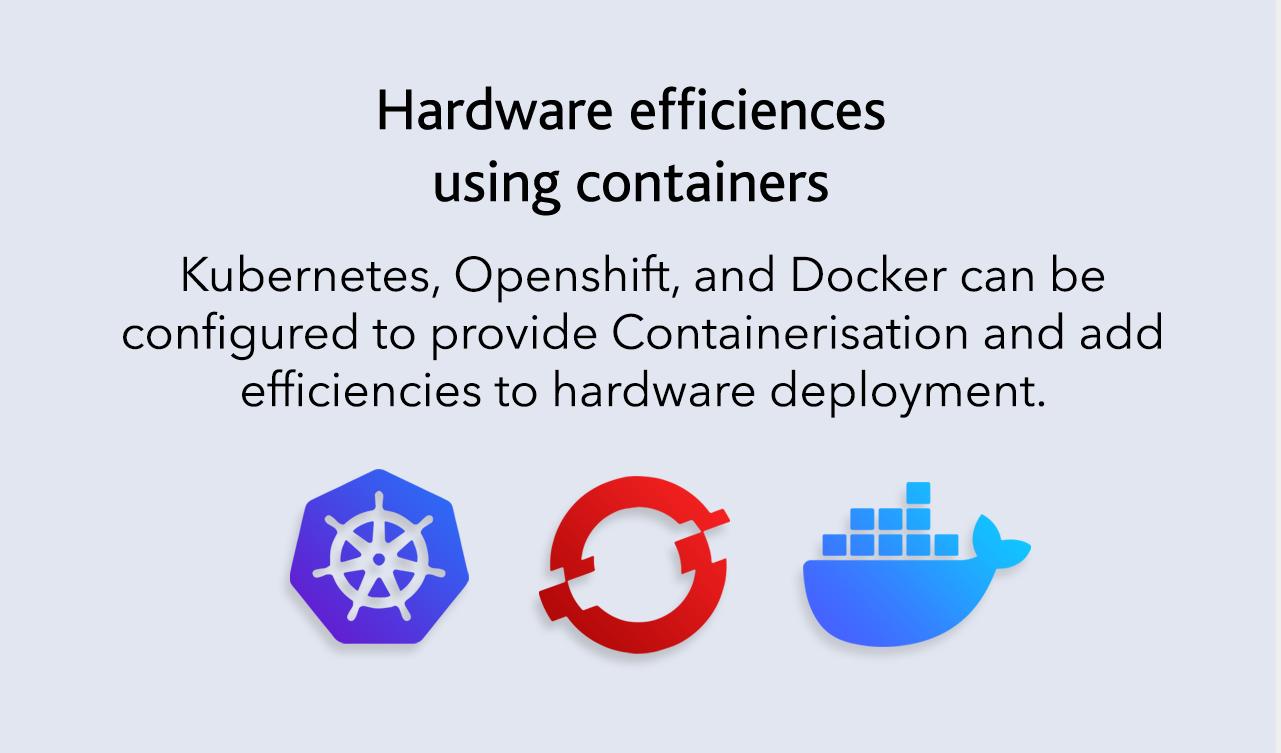 Cluster Server U2 Hardware Efficiencies using Containers